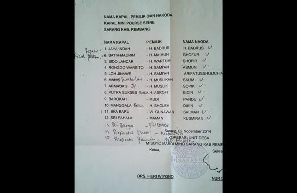 Daftar nama 15 Kapal Rembang yang disandera di Masalembu. (Foto:Pujianto)
