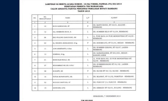 Mantan Anggota KPU dan Panwaslu Masuk 12 Besar Calon Panwas Pilkada Rembang