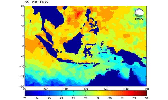 Pola Arus dan Migrasi Ikan Saat El Nino Terungkap