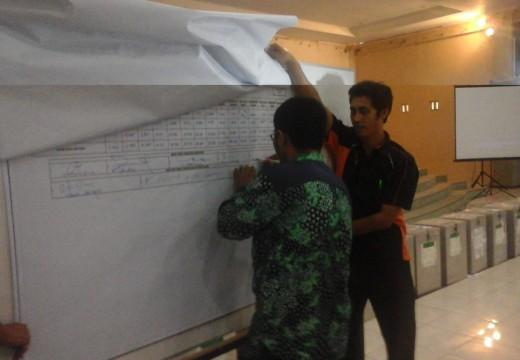 Panwas Ancam Laporkan KPU Rembang ke DKPP