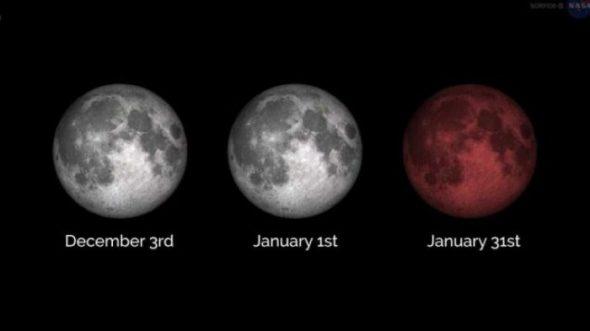 Gerhana Bulan Total, MUI Serukan Shalat Gerhana