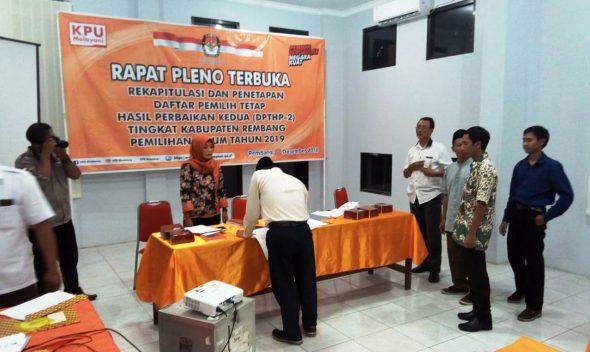 KPU Tetapkan 488.042 Pemilih dalam Pleno DPTHP-2