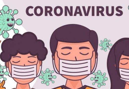 Berikut Istilah Penting Tentang Covid-19, Anda Harus Tahu